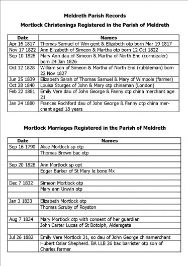 Mortlock Christenings and Marriages in the Meldreth Parish Register | Data Compiled by Tim Gane